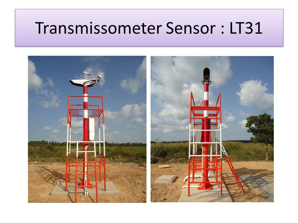 ค่า RVR คืออะไร Runway Visual Range (RVR) คือ ระยะที่นักบินซึ่งอยู่บน กลางรันเวย์สามารถมองเห็น จุดมาร์คบนรันเวย์ หรือ ไฟแนวขอบ ของรันเวย์ หรือ ไฟกึ่งกลางรันเวย์ ซึ่งค่า RVR ไม่สามารถสังเกต หรือวัดได้ แต่จะคำนวณได้จากค่าต่อไปนี้ 1.