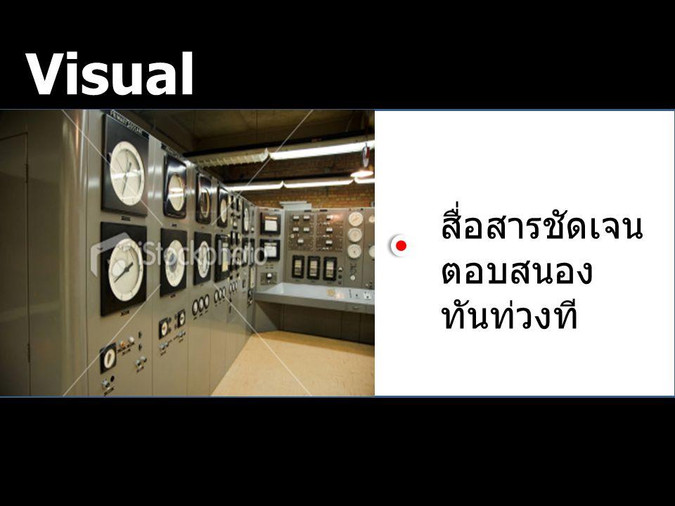 Visual Control สื่อสารชัดเจน ตอบสนอง ทันท่วงที