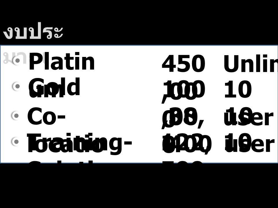 งบประ มาณ 450,00 0 Platin um Unlimit 100,00 0 Gold 10 user 38, 400 Co- locatio n 10 user 122, 500 Training- Solution 10 user