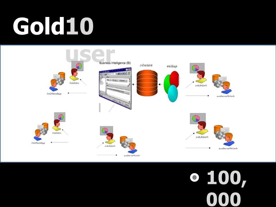 100, 000 Gold10 user
