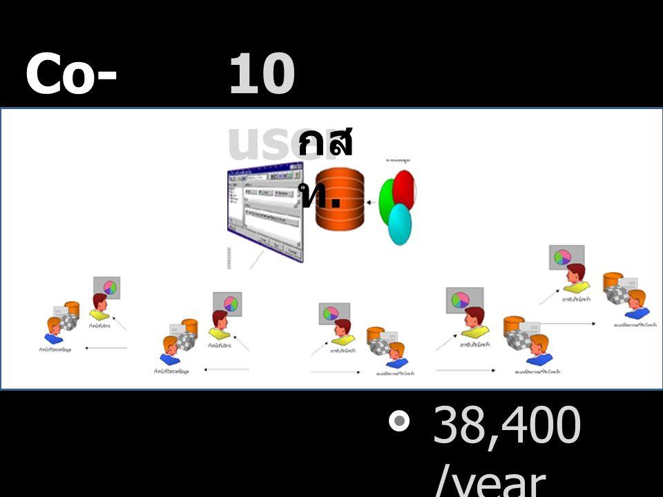 38,400 /year Co- locatio n 10 user กส ท.
