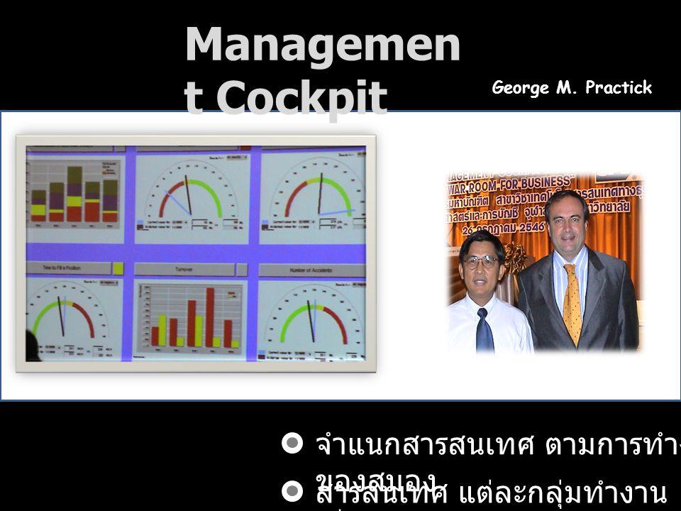 จำแนกสารสนเทศ ตามการทำงาน ของสมอง สารสนเทศ แต่ละกลุ่มทำงาน เชื่อมโยงกัน Managemen t Cockpit George M. Practick
