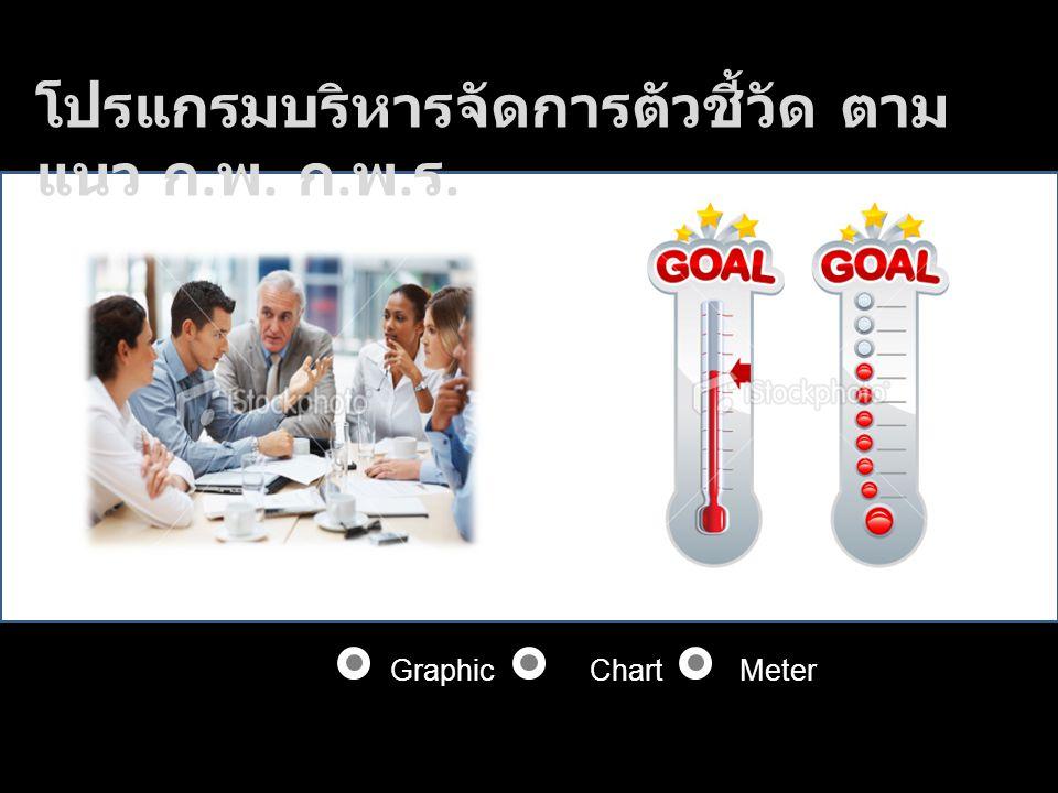 โปรแกรมบริหารจัดการตัวชี้วัด ตาม แนว ก. พ. ก. พ. ร. GraphicChartMeter
