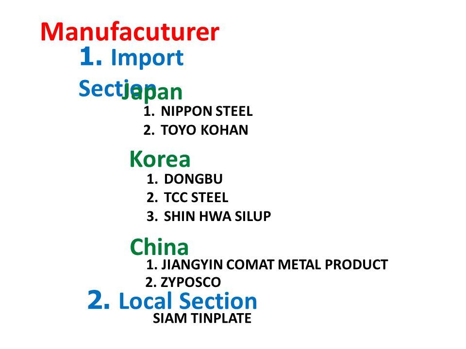 Manufacuturer 1.NIPPON STEEL 2.TOYO KOHAN 1. Import Section SIAM TINPLATE 2. Local Section Japan 1.DONGBU 2.TCC STEEL 3.SHIN HWA SILUP Korea 1. JIANGY