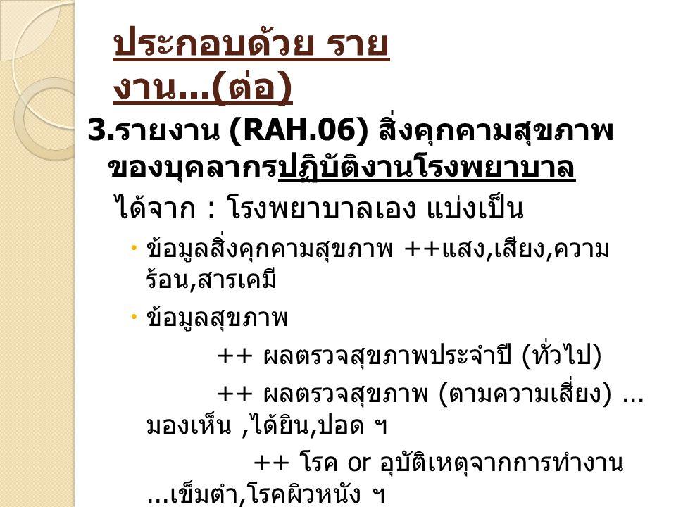 ประกอบด้วย ราย งาน...( ต่อ ) 3. รายงาน (RAH.06) สิ่งคุกคามสุขภาพ ของบุคลากรปฏิบัติงานโรงพยาบาล ได้จาก : โรงพยาบาลเอง แบ่งเป็น  ข้อมูลสิ่งคุกคามสุขภาพ