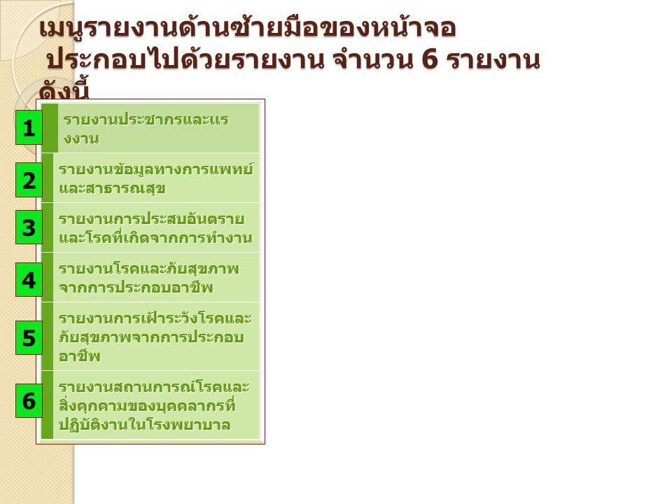 เมนูรายงานด้านซ้ายมือของหน้าจอ ประกอบไปด้วยรายงาน จำนวน 6 รายงาน ดังนี้ 1 2 3 4 5 6