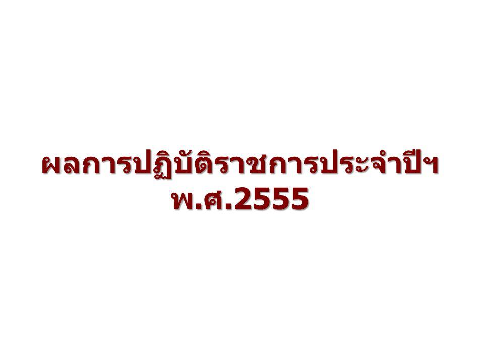 ผลการปฏิบัติราชการประจำปีฯ พ.ศ.2555