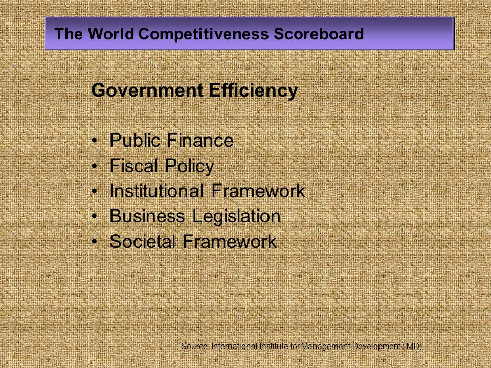 Government Efficiency Public Finance Fiscal Policy Institutional Framework Business Legislation Societal Framework Source: International Institute for