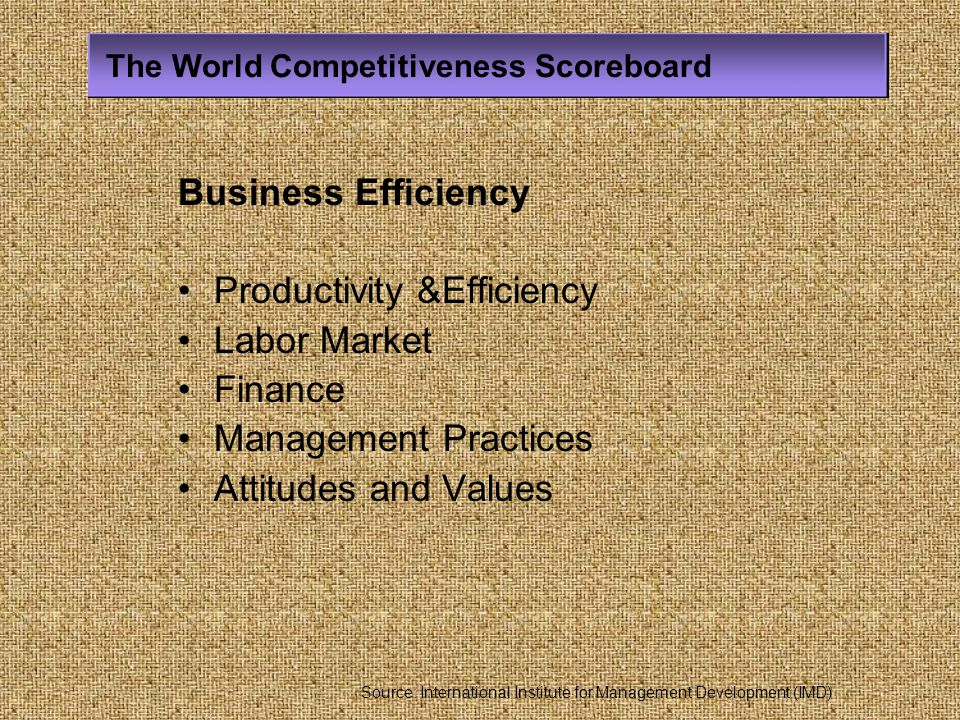 Business Efficiency Productivity &Efficiency Labor Market Finance Management Practices Attitudes and Values Source: International Institute for Manage