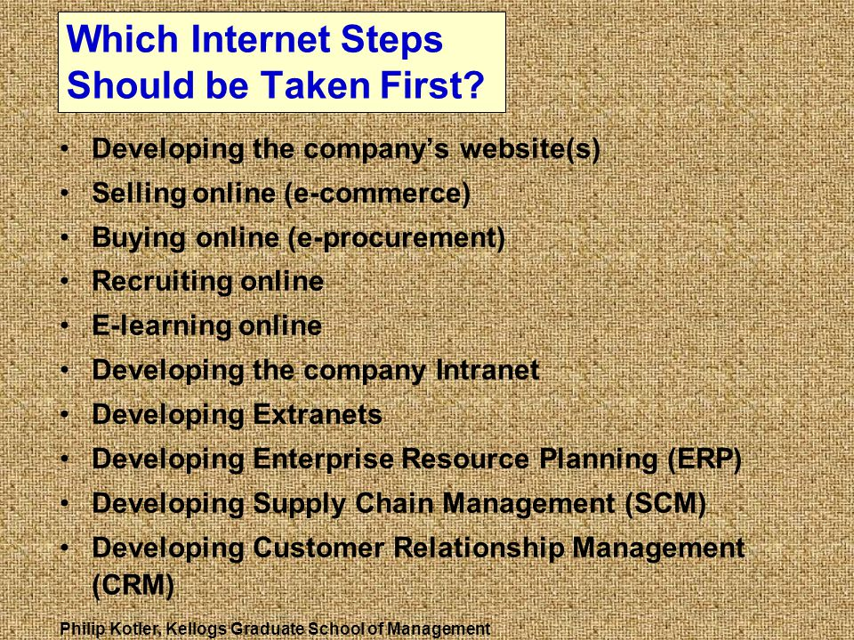 Which Internet Steps Should be Taken First? Developing the company's website(s) Selling online (e-commerce) Buying online (e-procurement) Recruiting o