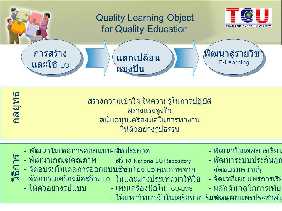 Quality Learning Object for Quality Education การสร้าง และใช้ LO สร้างความเข้าใจ ให้ความรู้ในการปฏิบัติ สร้างแรงจูงใจ สนับสนุนเครื่องมือในการทำงาน ให้
