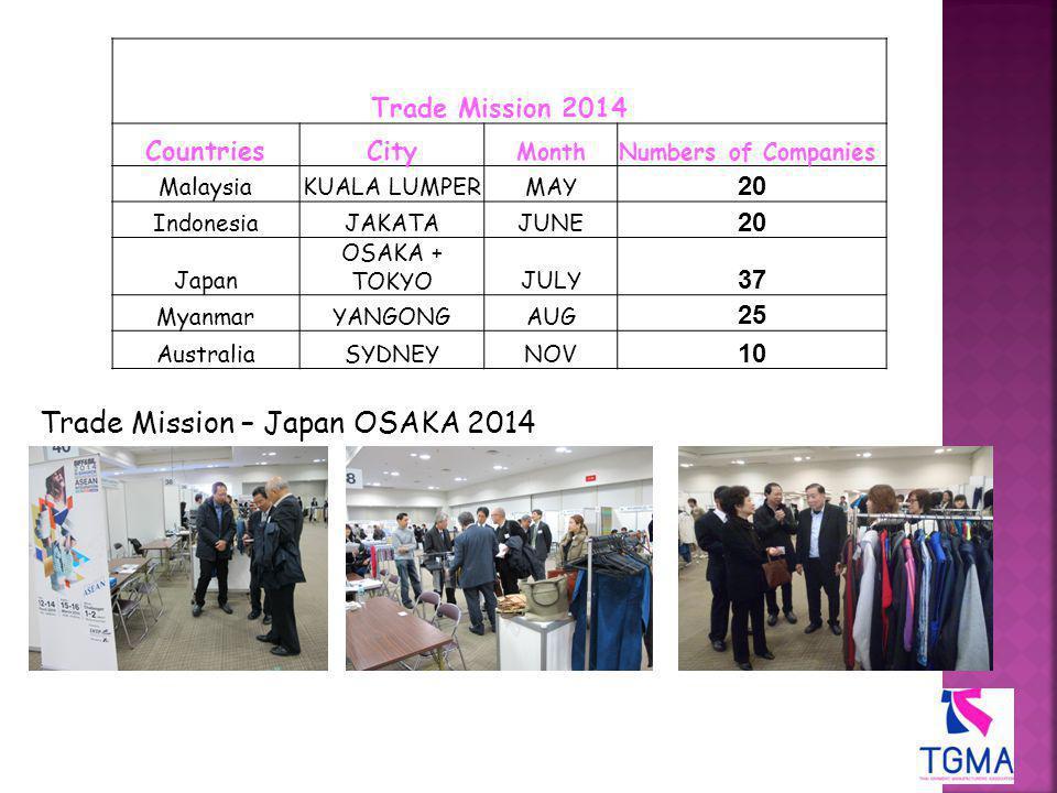 Trade Mission 2014 CountriesCity MonthNumbers of Companies MalaysiaKUALA LUMPERMAY 20 IndonesiaJAKATAJUNE 20 Japan OSAKA + TOKYOJULY 37 MyanmarYANGONGAUG 25 AustraliaSYDNEYNOV 10 Trade Mission – Japan OSAKA 2014