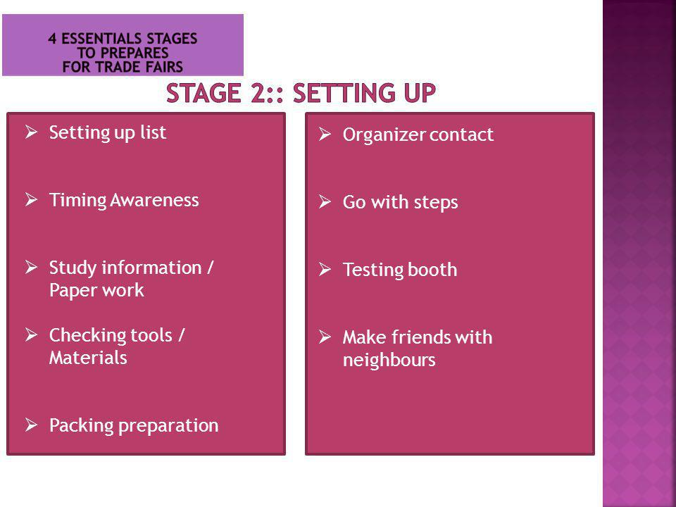 Stage 3:: Doing the Show  What will you be doing all the times.