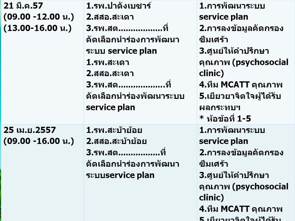 21 มี. ค.57 (09.00 -12.00 น.) (13.00-16.00 น.) 1. รพ. ปาดังเบซาร์ 2. สสอ. สะเดา 3. รพ. สต.................. ที่ คัดเลือกนำร่องการพัฒนา ระบบ service pl