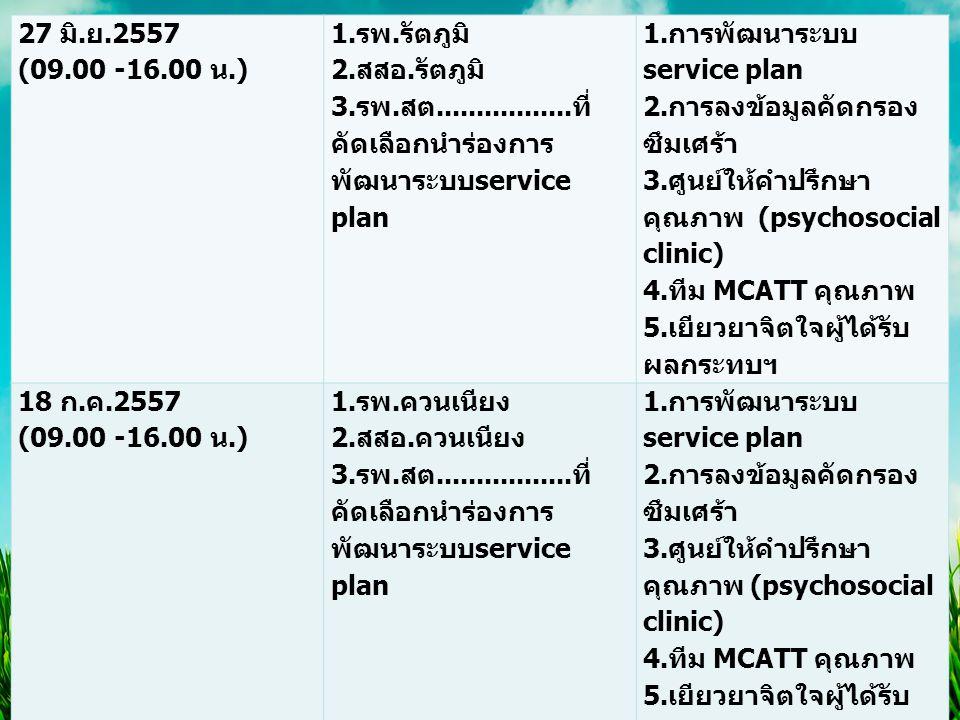 27 มิ. ย.2557 (09.00 -16.00 น.) 1. รพ. รัตภูมิ 2. สสอ. รัตภูมิ 3. รพ. สต................. ที่ คัดเลือกนำร่องการ พัฒนาระบบ service plan 1. การพัฒนาระบบ