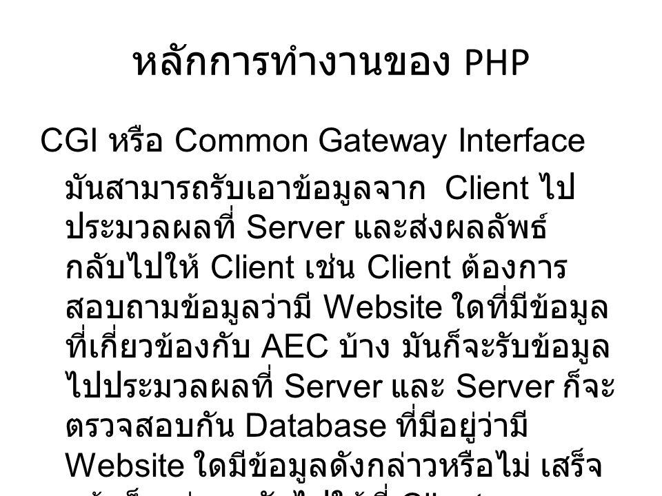 หลักการทำงานของ PHP CGI หรือ Common Gateway Interface มันสามารถรับเอาข้อมูลจาก Client ไป ประมวลผลที่ Server และส่งผลลัพธ์ กลับไปให้ Client เช่น Client