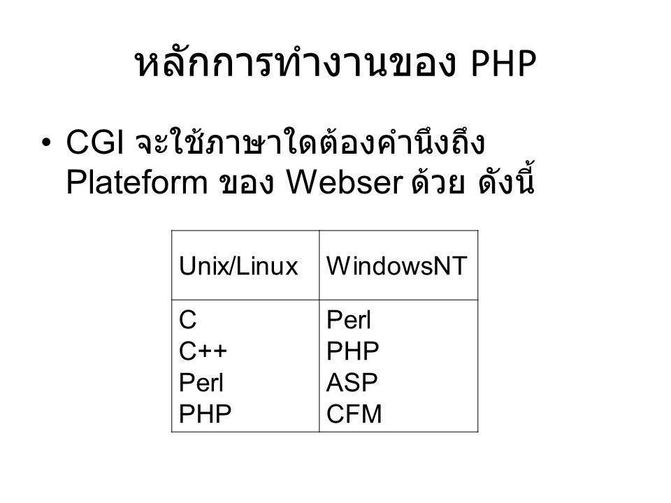 หลักการทำงานของ PHP CGI จะใช้ภาษาใดต้องคำนึงถึง Plateform ของ Webser ด้วย ดังนี้ Unix/LinuxWindowsNT C C++ Perl PHP Perl PHP ASP CFM