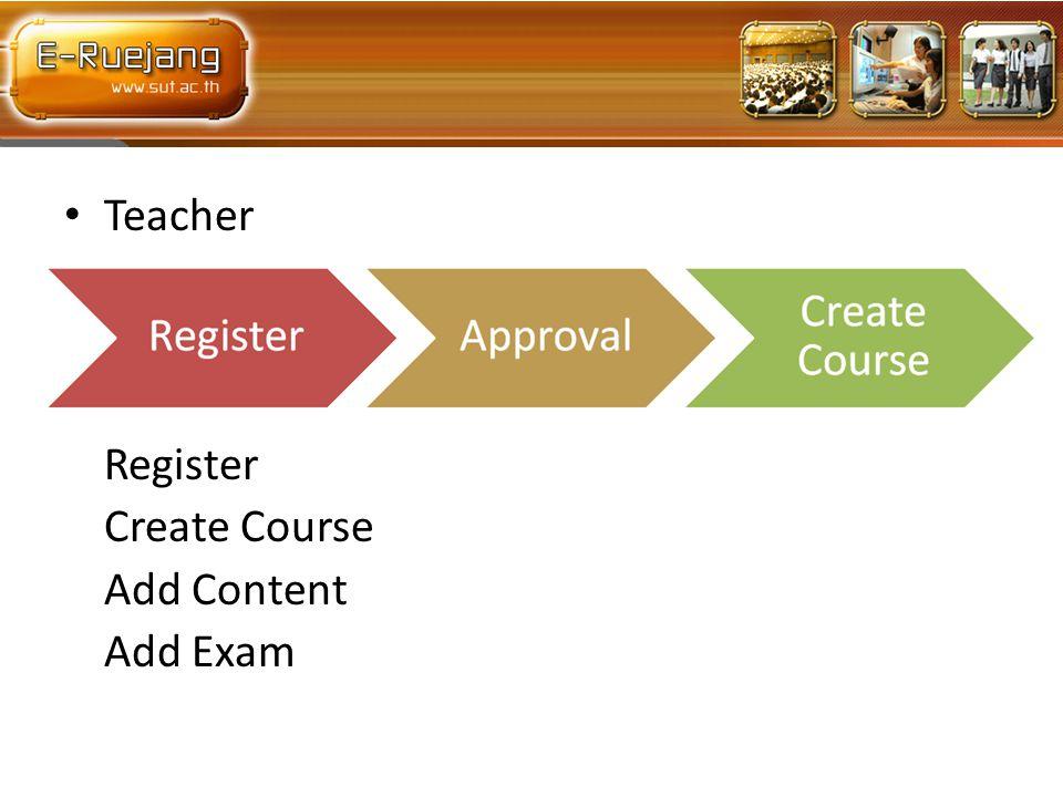 Register Create Course Add Content Add Exam