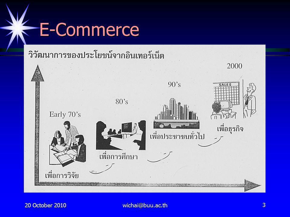 20 October 2010wichai@buu.ac.th4 E-CommerceE-Commerce