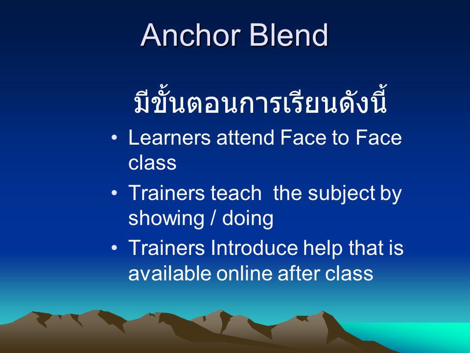 Bookend Blend มีขั้นตอนการเรียนดังนี้ •Provide prior knowledge before class.