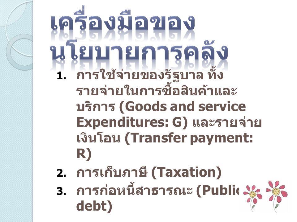  การใช้จ่ายของรัฐบาล ทั้ง รายจ่ายในการซื้อสินค้าและ บริการ (Goods and service Expenditures: G) และรายจ่าย เงินโอน (Transfer payment: R)  การเก็บภา
