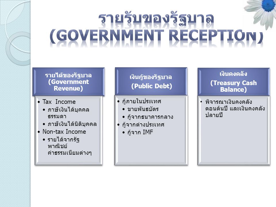 รายได้ของรัฐบาล (Government Revenue) •Tax Income • ภาษีเงินได้บุคคล ธรรมดา • ภาษีเงินได้นิติบุคคล •Non-tax Income • รายได้จากรัฐ พาณิชย์ ค่าธรรมเนียมต