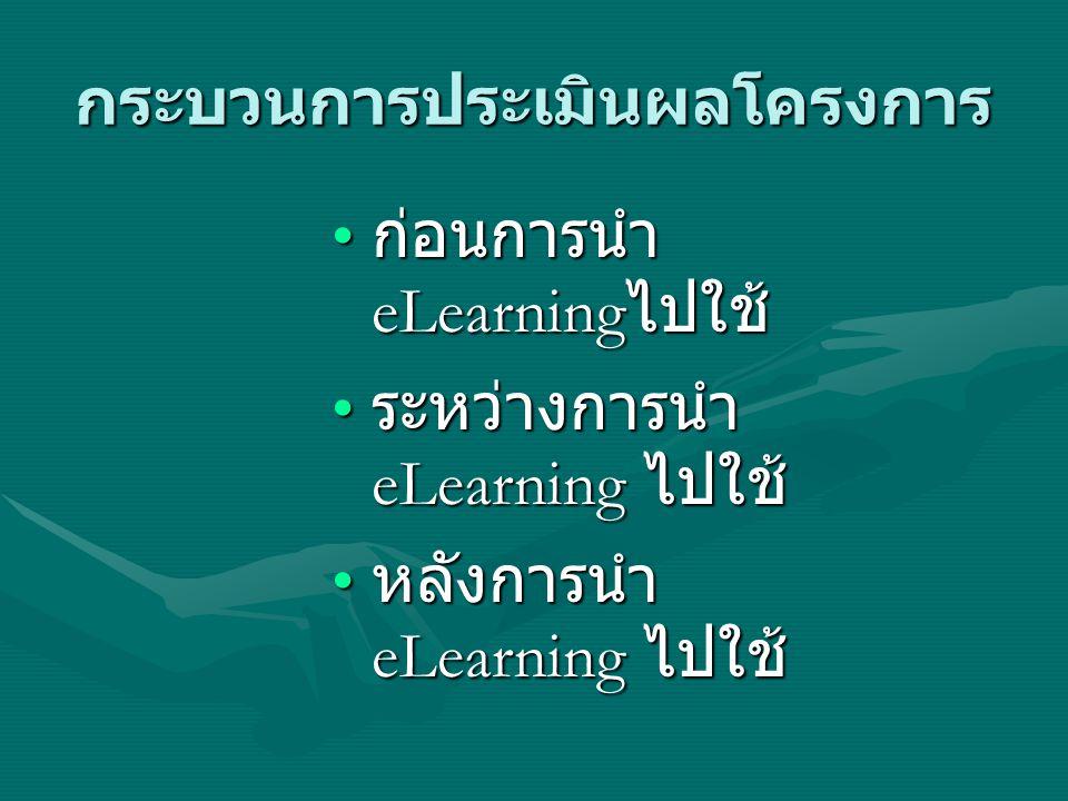 กระบวนการประเมินผลโครงการ • ก่อนการนำ eLearning ไปใช้ • ระหว่างการนำ eLearning ไปใช้ • หลังการนำ eLearning ไปใช้