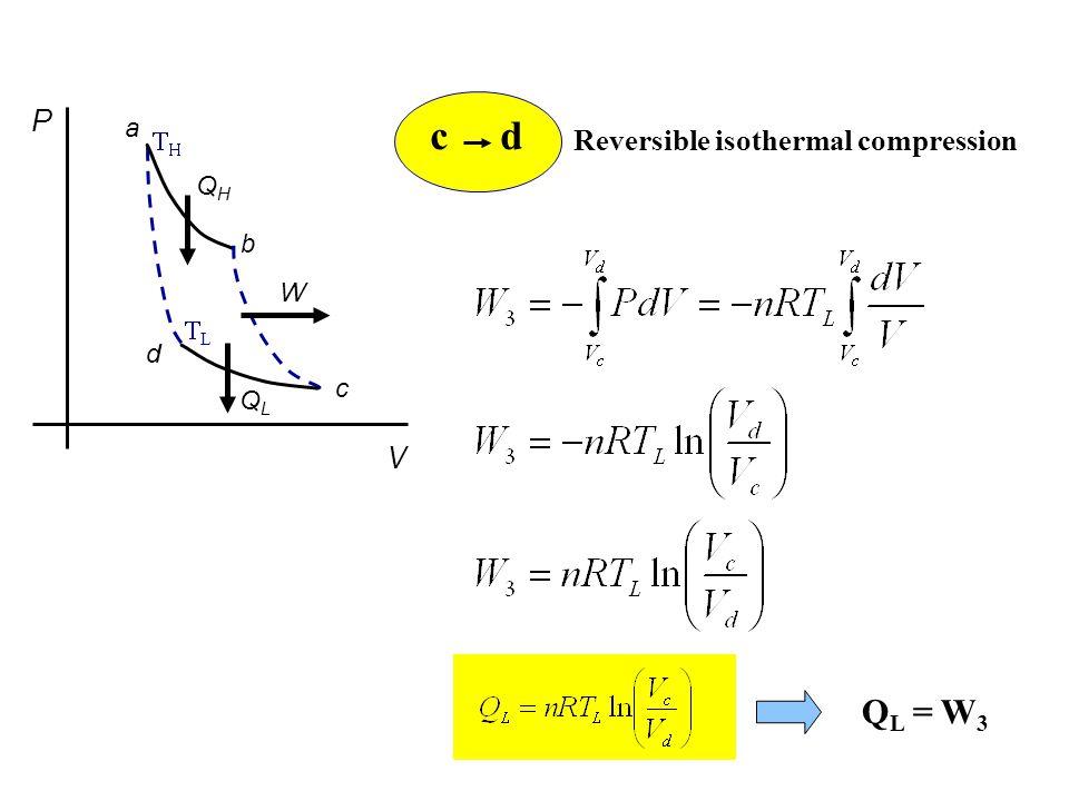 P V a b c d QHQH QLQL W Reversible isothermal compression c d  LL Q L = W 3