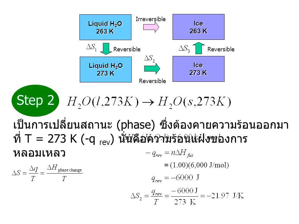 เป็นการเปลี่ยนสถานะ (phase) ซึ่งต้องคายความร้อนออกมา ที่ T = 273 K (-q rev ) นั่นคือความร้อนแฝงของการ หลอมเหลว Liquid H 2 O 263 K Ice Liquid H 2 O 273