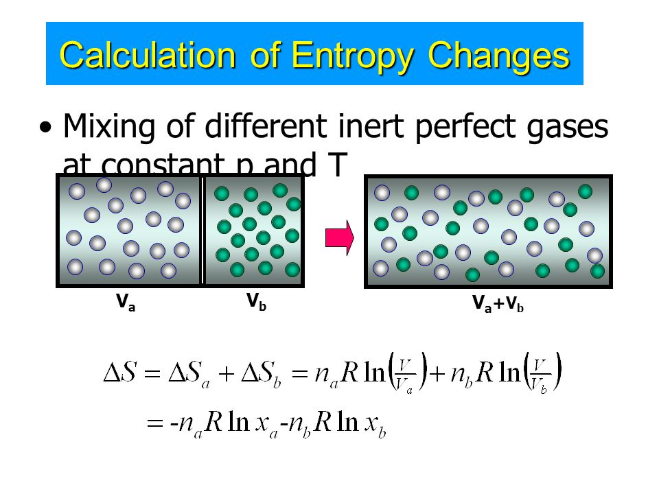 •Mixing of different inert perfect gases at constant p and T VaVa VbVb V a +V b Calculation of Entropy Changes