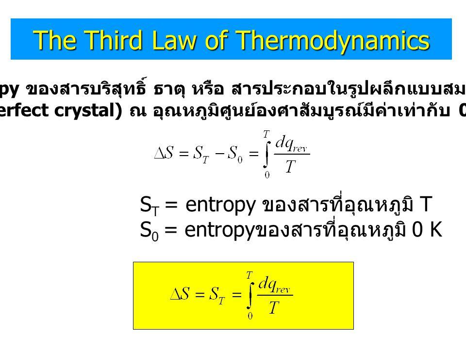 "The Third Law of Thermodynamics ""entropy ของสารบริสุทธิ์ ธาตุ หรือ สารประกอบในรูปผลึกแบบสมบูรณ์ (perfect crystal) ณ อุณหภูมิศูนย์องศาสัมบูรณ์มีค่าเท่า"