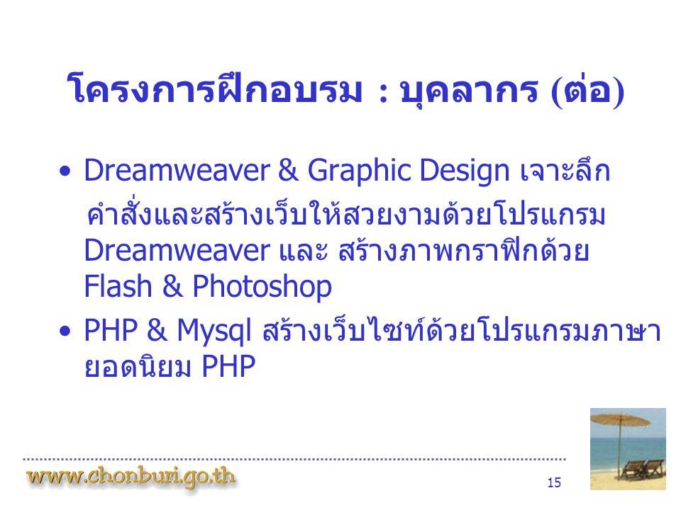 15 โครงการฝึกอบรม : บุคลากร ( ต่อ ) •Dreamweaver & Graphic Design เจาะลึก คำสั่งและสร้างเว็บให้สวยงามด้วยโปรแกรม Dreamweaver และ สร้างภาพกราฟิกด้วย Flash & Photoshop •PHP & Mysql สร้างเว็บไซท์ด้วยโปรแกรมภาษา ยอดนิยม PHP