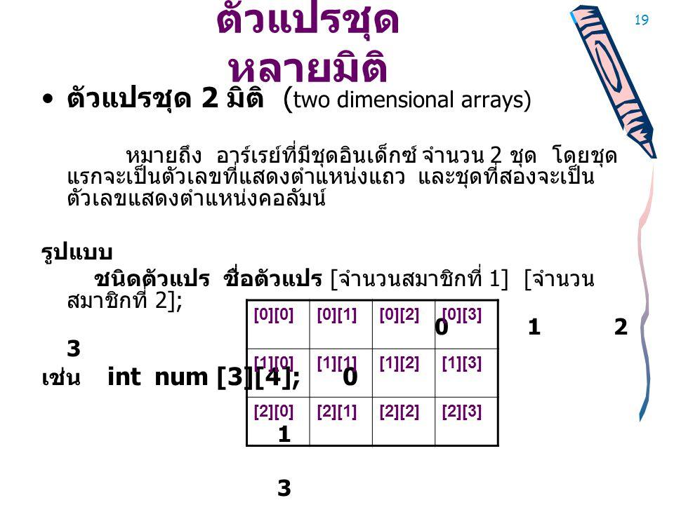 19 ตัวแปรชุด หลายมิติ • ตัวแปรชุด 2 มิติ ( two dimensional arrays) หมายถึง อาร์เรย์ที่มีชุดอินเด็กซ์ จำนวน 2 ชุด โดยชุด แรกจะเป็นตัวเลขที่แสดงตำแหน่งแถว และชุดที่สองจะเป็น ตัวเลขแสดงตำแหน่งคอลัมน์ รูปแบบ ชนิดตัวแปร ชื่อตัวแปร [ จำนวนสมาชิกที่ 1] [ จำนวน สมาชิกที่ 2]; 0 1 2 3 เช่น int num [3][4]; 0 1 3 [0][0][0][1][0][2][0][3] [1][0][1][1][1][2][1][3] [2][0][2][1][2][2][2][3]