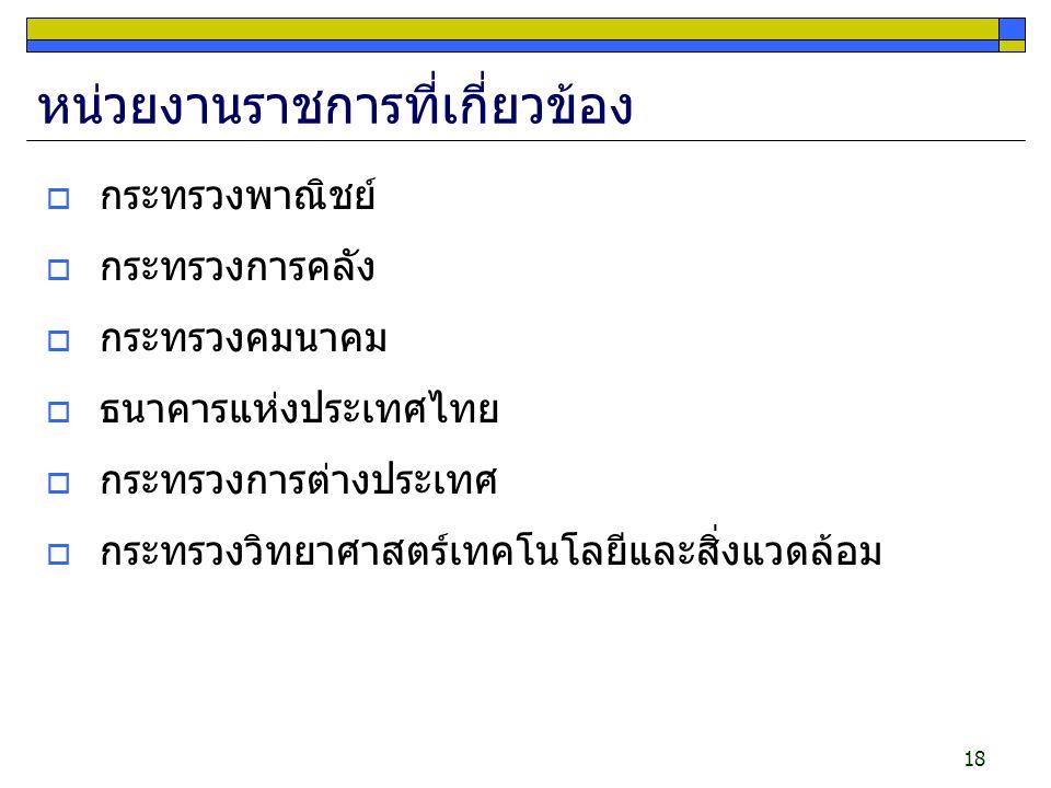 18 หน่วยงานราชการที่เกี่ยวข้อง  กระทรวงพาณิชย์  กระทรวงการคลัง  กระทรวงคมนาคม  ธนาคารแห่งประเทศไทย  กระทรวงการต่างประเทศ  กระทรวงวิทยาศาสตร์เทคโ