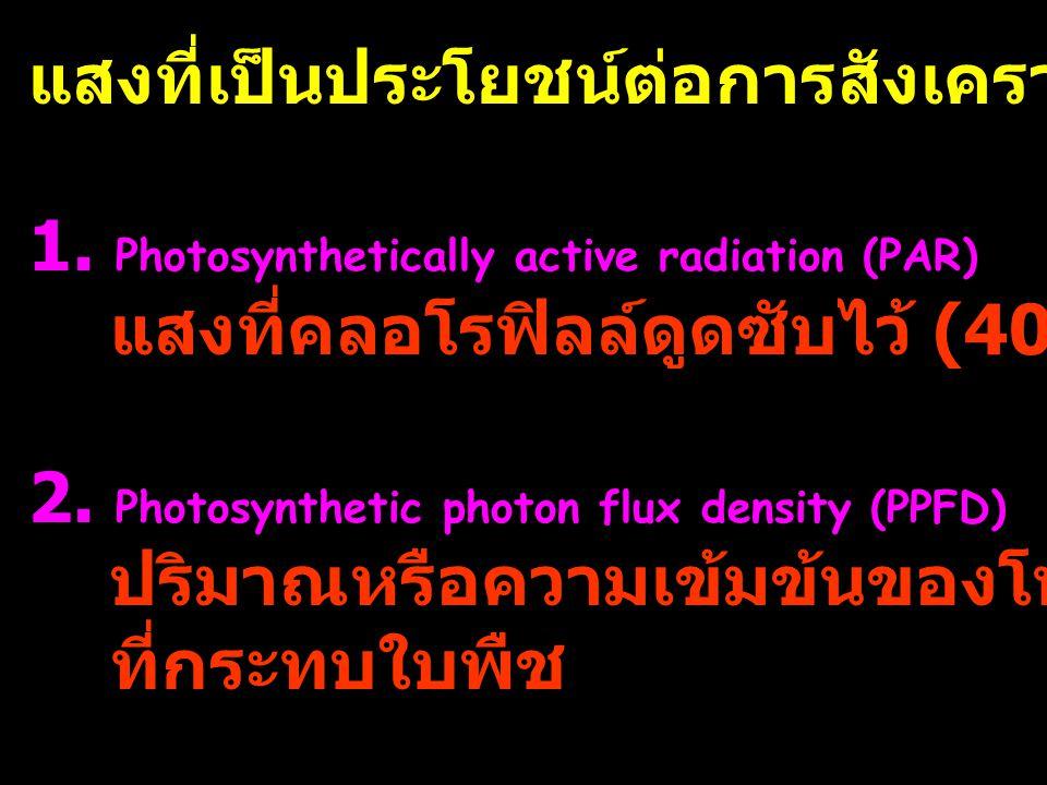 แสงที่เป็นประโยชน์ต่อการสังเคราะห์แสง 1. Photosynthetically active radiation (PAR) แสงที่คลอโรฟิลล์ดูดซับไว้ (400-700 nm) 2. Photosynthetic photon flu