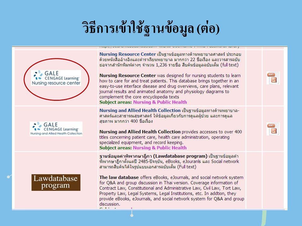 การจัดการผลลัพธ์ (ต่อ) การเข้าดูฉบับเต็มในรูปแบบ HTML ใช้ฟังชั่น โปรแกรมแปลภาษา โยงไปถึงรายการอ้างอิงของบทความนี้