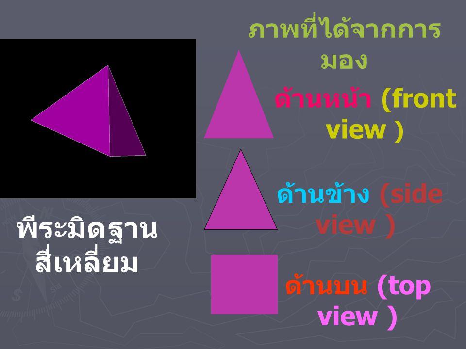 ด้านหน้า (front view ) ด้านข้าง (side view ) ด้านบน (top view ) พีระมิดฐาน สี่เหลี่ยม ภาพที่ได้จากการ มอง