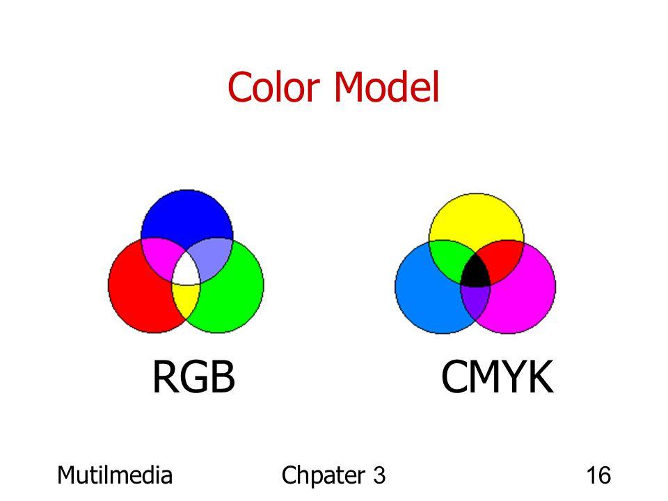 MutilmediaChpater 316 Color Model RGBCMYK