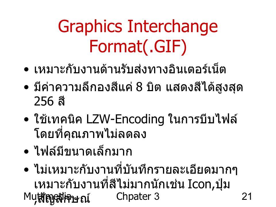MutilmediaChpater 321 Graphics Interchange Format(.GIF) • เหมาะกับงานด้านรับส่งทางอินเตอร์เน็ต • มีค่าความลึกองสีแค่ 8 บิต แสดงสีได้สูงสุด 256 สี • ใช