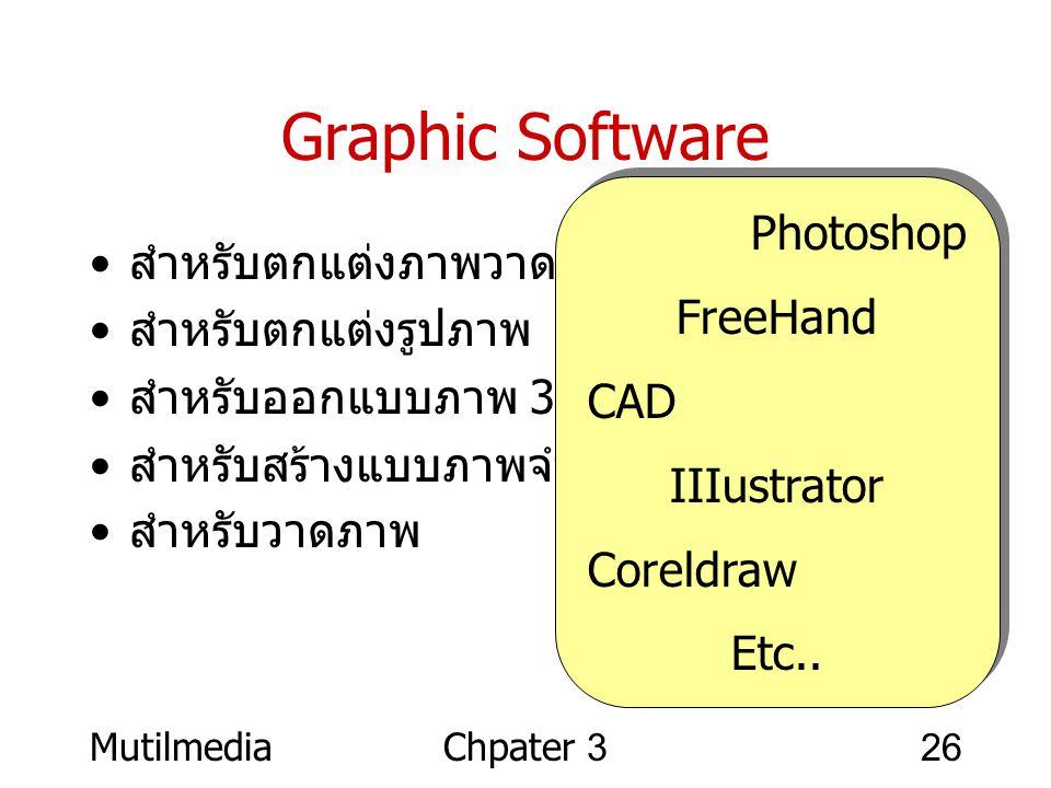 MutilmediaChpater 326 Graphic Software • สำหรับตกแต่งภาพวาด • สำหรับตกแต่งรูปภาพ • สำหรับออกแบบภาพ 3D • สำหรับสร้างแบบภาพจำลอง 3D • สำหรับวาดภาพ Photo
