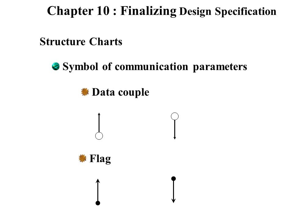 Chapter 10 : Finalizing Design Specification Structure Charts Symbol of communication parameters Data couple Flag