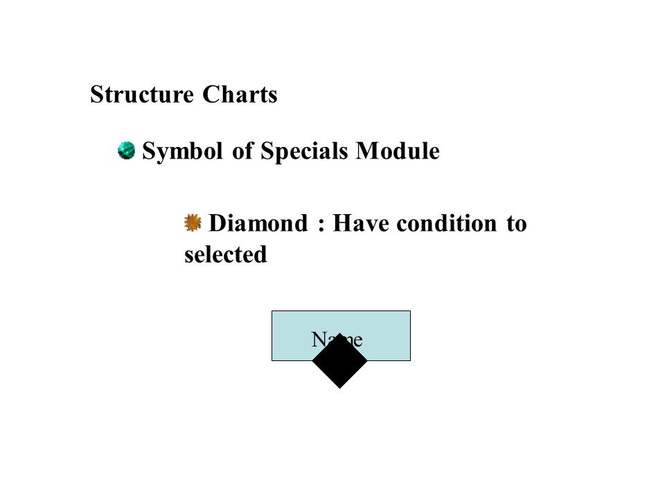 Chapter 10 : Finalizing Design Specification Structure Charts Symbol of Specials Module Diamond : Have condition to selected Name