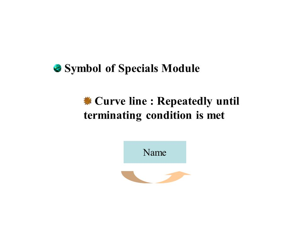 Chapter 10 : Finalizing Design Specification Structure Charts Symbol of Specials Module Curve line : Repeatedly until terminating condition is met Nam