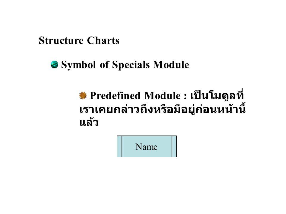 Chapter 10 : Finalizing Design Specification Structure Charts Symbol of Specials Module Predefined Module : เป็นโมดูลที่ เราเคยกล่าวถึงหรือมีอยู่ก่อนห