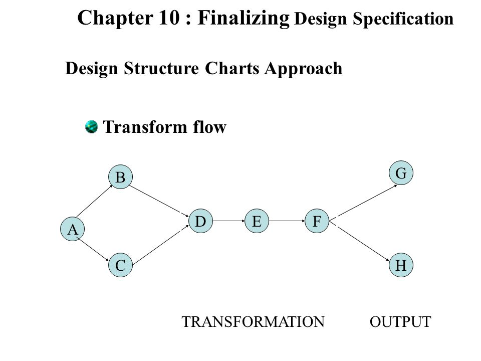 Chapter 10 : Finalizing Design Specification Design Structure Charts Approach Transform flow A C B DEF H G INPUTTRANSFORMATIONOUTPUT