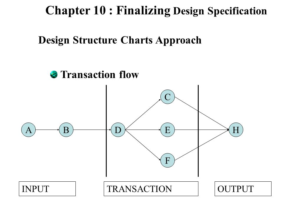 Chapter 10 : Finalizing Design Specification Design Structure Charts Approach Transaction flow A C BDE F H INPUTTRANSACTIONOUTPUT