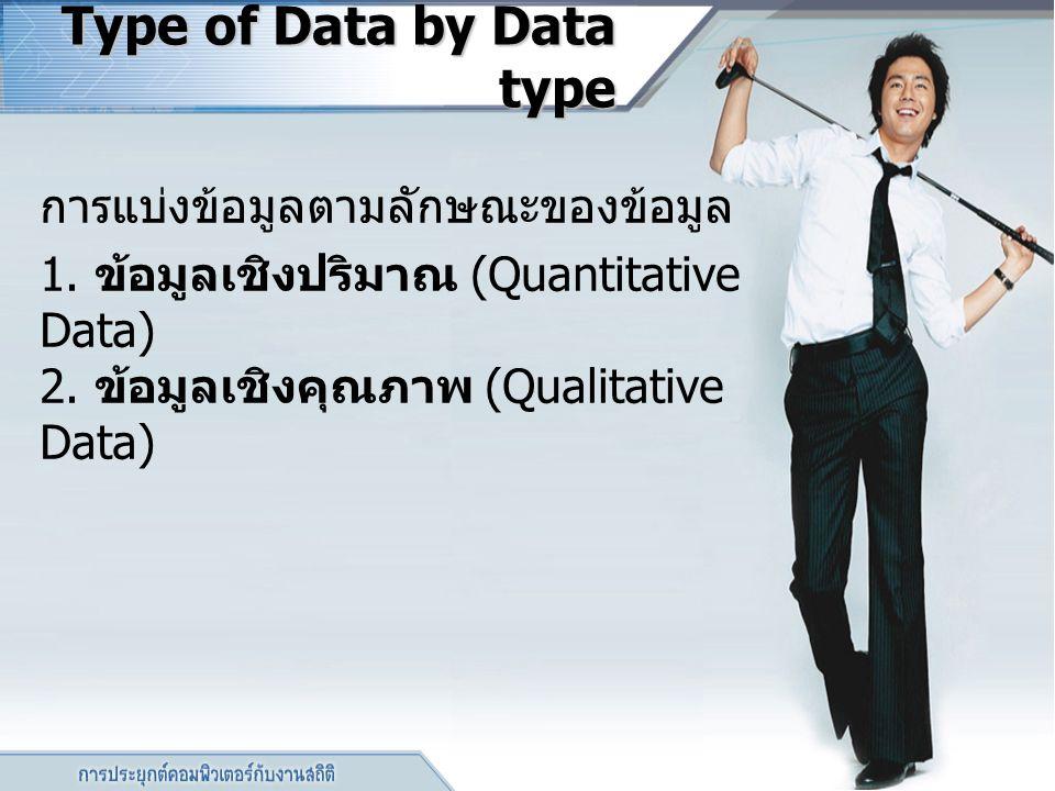 Type of Data by Data type การแบ่งข้อมูลตามลักษณะของข้อมูล 1. ข้อมูลเชิงปริมาณ (Quantitative Data) 2. ข้อมูลเชิงคุณภาพ (Qualitative Data)