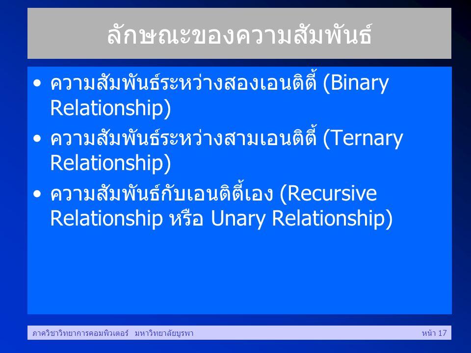 ภาควิชาวิทยาการคอมพิวเตอร์ มหาวิทยาลัยบูรพาหน้า 17 ลักษณะของความสัมพันธ์ •ความสัมพันธ์ระหว่างสองเอนติตี้ (Binary Relationship) •ความสัมพันธ์ระหว่างสามเอนติตี้ (Ternary Relationship) •ความสัมพันธ์กับเอนติตี้เอง (Recursive Relationship หรือ Unary Relationship)