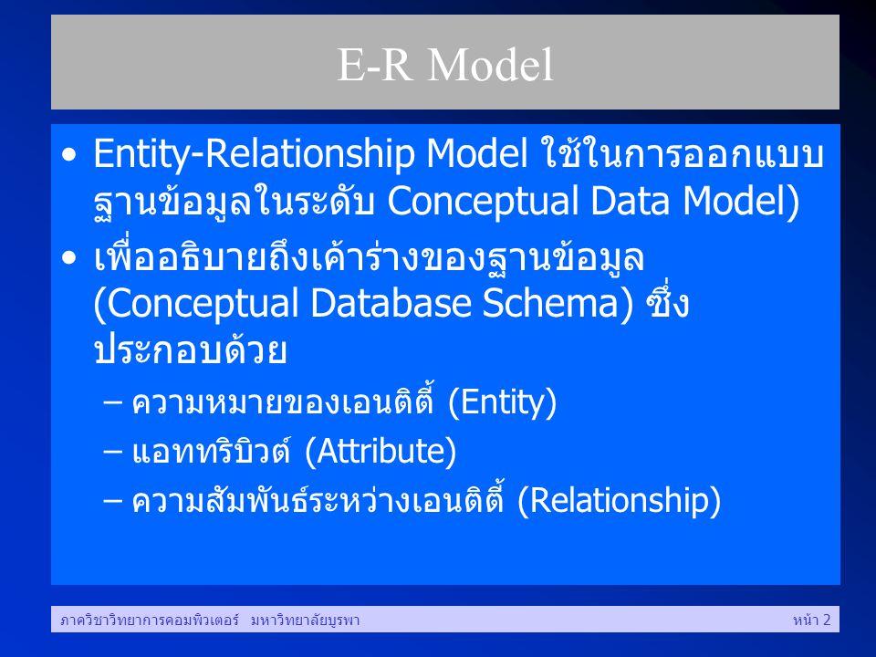 ภาควิชาวิทยาการคอมพิวเตอร์ มหาวิทยาลัยบูรพาหน้า 2 E-R Model •Entity-Relationship Model ใช้ในการออกแบบ ฐานข้อมูลในระดับ Conceptual Data Model) •เพื่ออธิบายถึงเค้าร่างของฐานข้อมูล (Conceptual Database Schema) ซึ่ง ประกอบด้วย –ความหมายของเอนติตี้ (Entity) –แอททริบิวต์ (Attribute) –ความสัมพันธ์ระหว่างเอนติตี้ (Relationship)