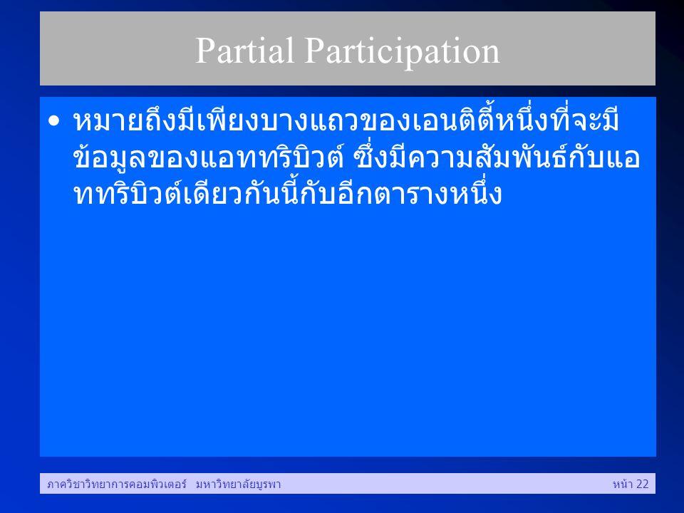 ภาควิชาวิทยาการคอมพิวเตอร์ มหาวิทยาลัยบูรพาหน้า 22 Partial Participation •หมายถึงมีเพียงบางแถวของเอนติตี้หนึ่งที่จะมี ข้อมูลของแอททริบิวต์ ซึ่งมีความสัมพันธ์กับแอ ททริบิวต์เดียวกันนี้กับอีกตารางหนึ่ง